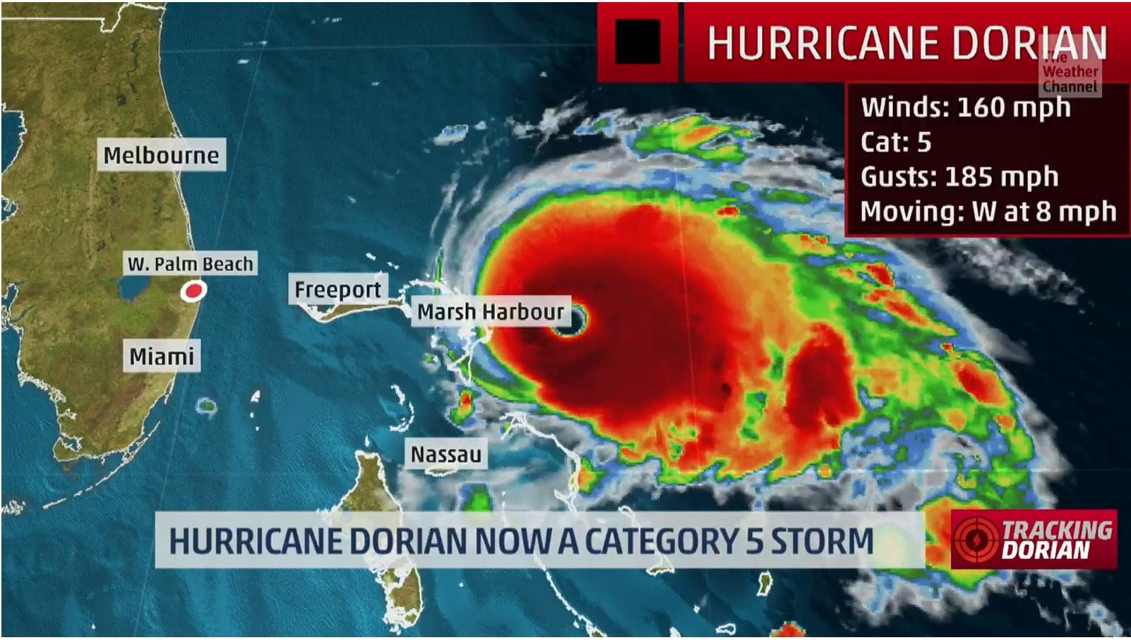 Hurricane Dorian - Sun Coast Resources, Inc.